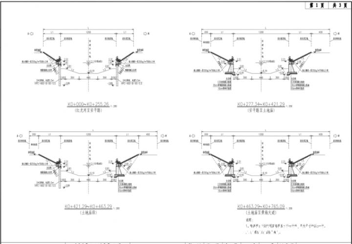 长三角地区河道整治工程施工图设计2020-河道整治标准断面图