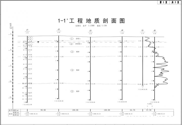 长三角地区河道整治工程施工图设计2020-地质剖面图