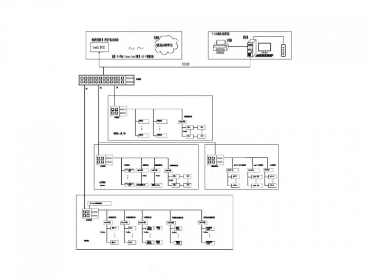 [一键下载]10套医院建筑电气施工图合集-[重庆]医院门急诊综合楼电气图纸(2020.9)-10建筑能效管理系统结构示意图_副本