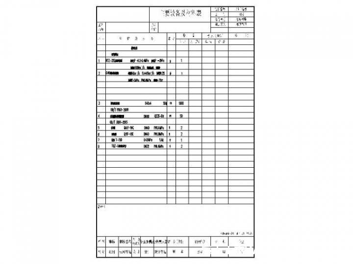[重庆]国际机场保税港区室外燃气管网施工图-主要设备及材料表